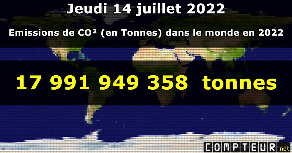 Emissions de CO² dans le monde en temps réel 2019